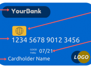 Credit Card Expiration Date Finder