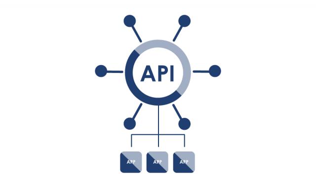 banking API