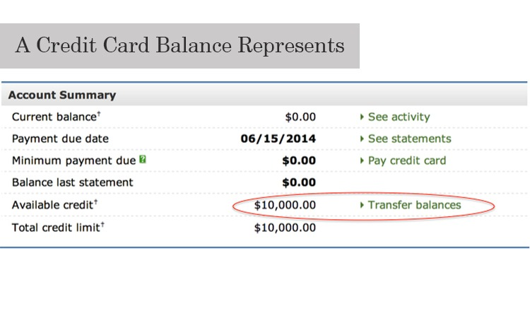 What Does A Credit Card Balance Represent?  Banking14Seven